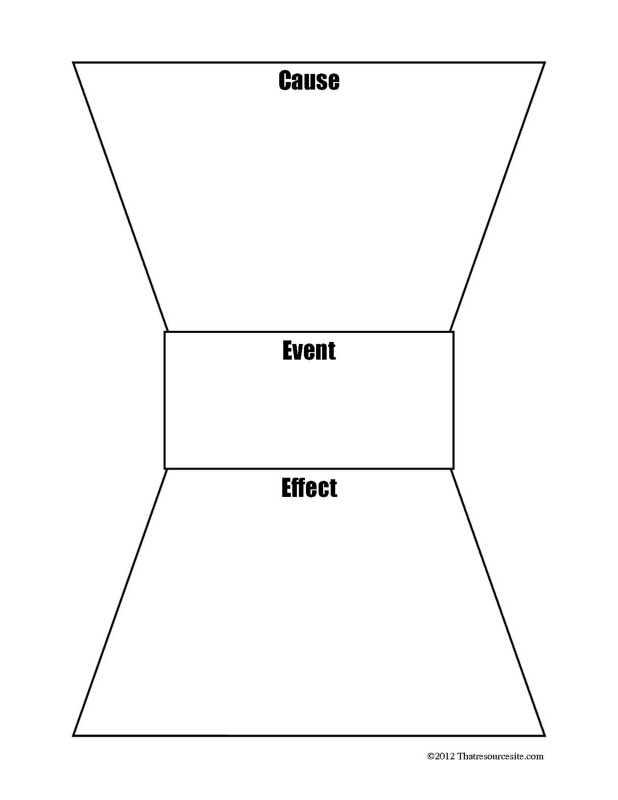 Cause & Effect Hourglass Graphic Organizer Worksheet