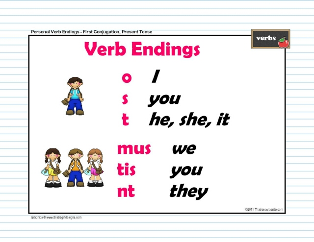 Verb Endings in Present Tense 1st Conjugation Latin Poster