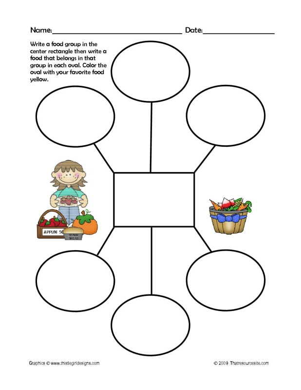 Food Group Graphic Organizer Worksheet