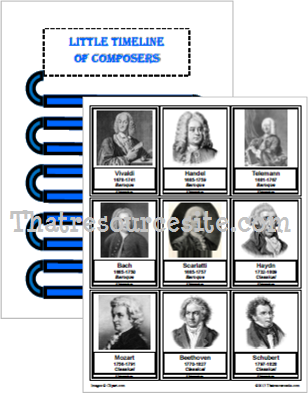 Little Timeline of Composers