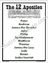 Names of the Twelve Apostles Poster