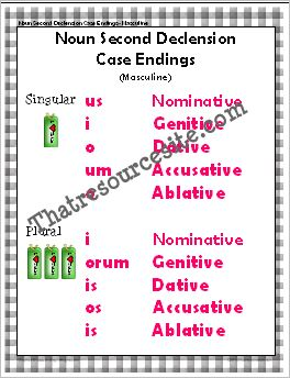 Latin Poster for Noun Case Endings 2nd Declension (Masculine)