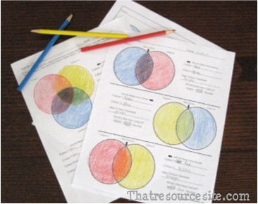 Colors and Mixing Colors Worksheet Set