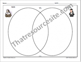 Venn Diagram Sister Vs. Nun
