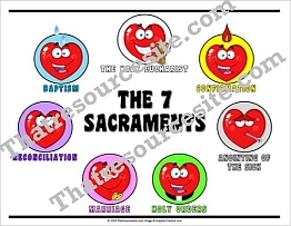 Heart of the Seven Sacraments Poster